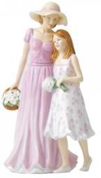 royal-doulton-figurine-togetherness