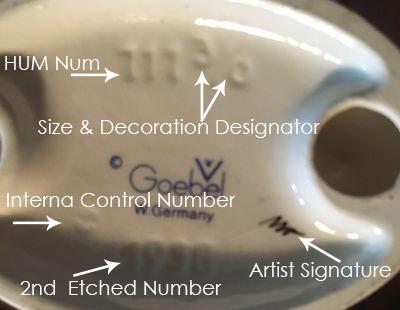 Hummel Number System