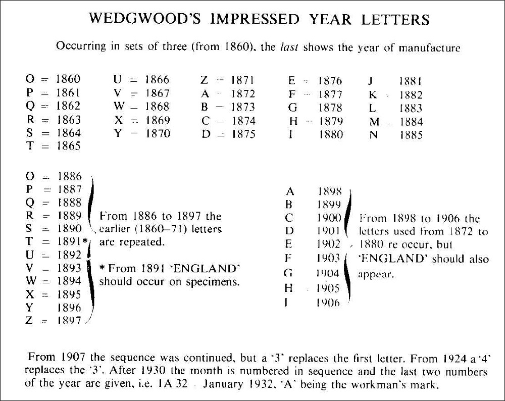 wedgwood-impressed-year-letters