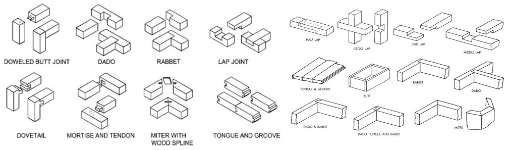 carpentry-joint-types