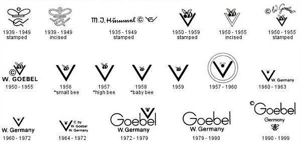 Goebel-Hummel-Factory-Marks