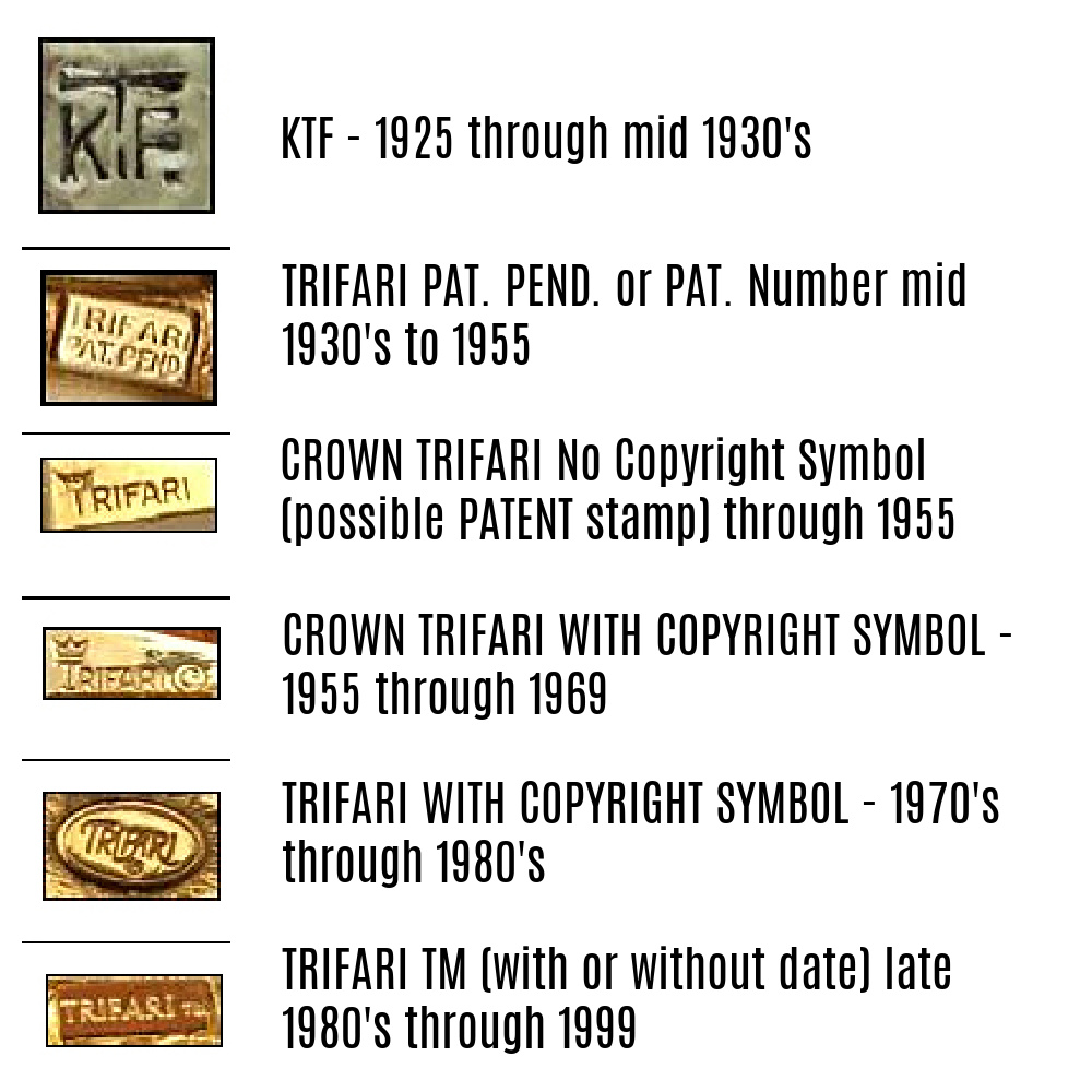 Collecting Vintage Vintage Trifari Jewelry Guide to Marks